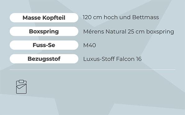 van-amstel-table-2